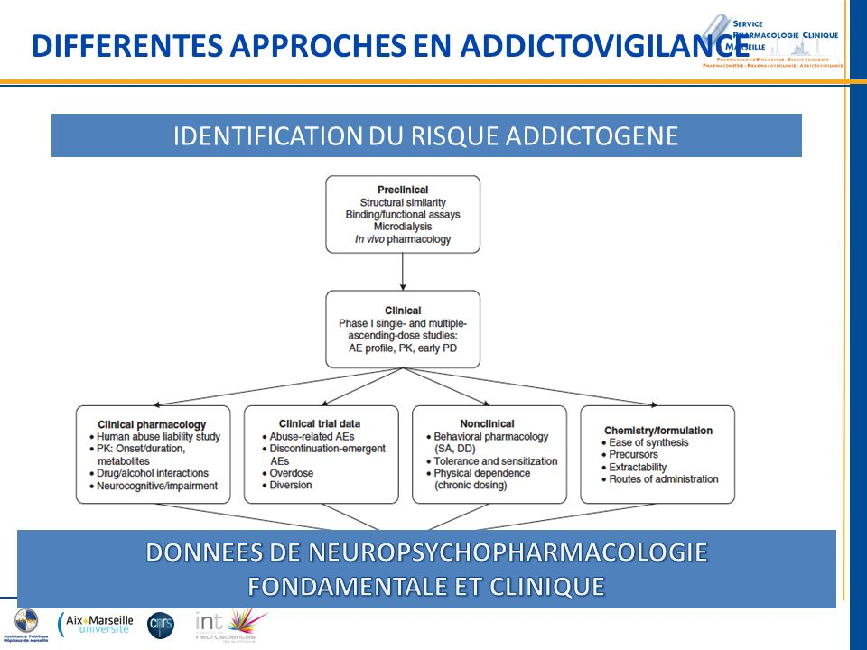 DIFFERENTES APPROCHES EN ADDICTOVIGILANCE