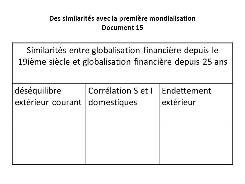 La dynamique de la mondialisation financi re constitution for Endettement exterieur