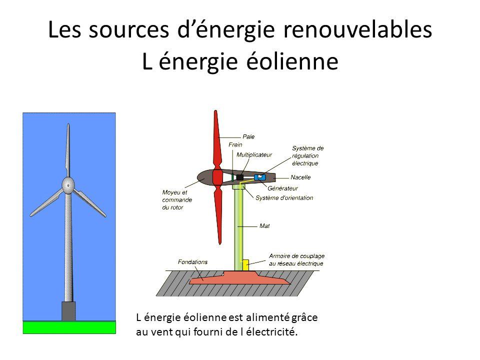 Les sources d'énergie renouvelables L énergie éolienne