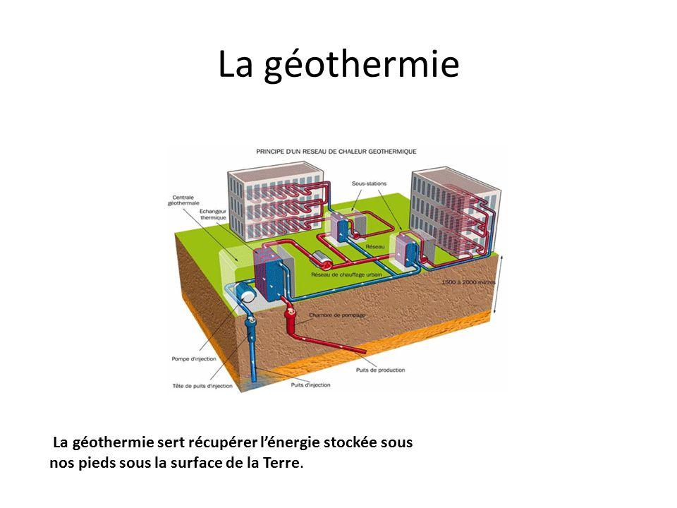La géothermie La géothermie sert récupérer l'énergie stockée sous nos pieds sous la surface de la Terre.