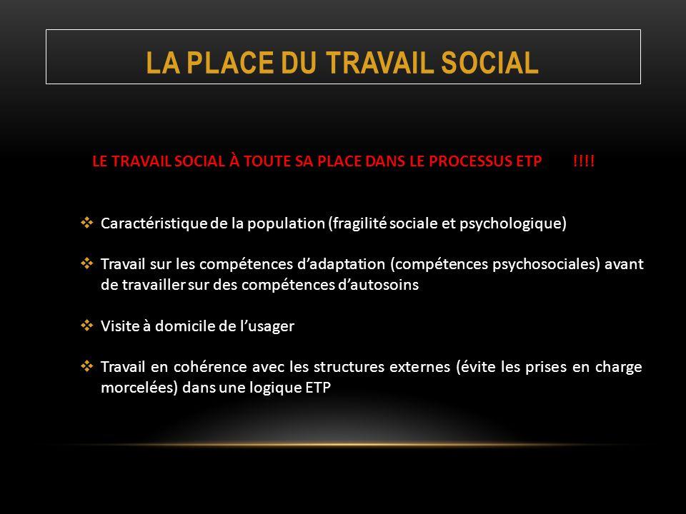 LA PLACE DU TRAVAIL SOCIAL