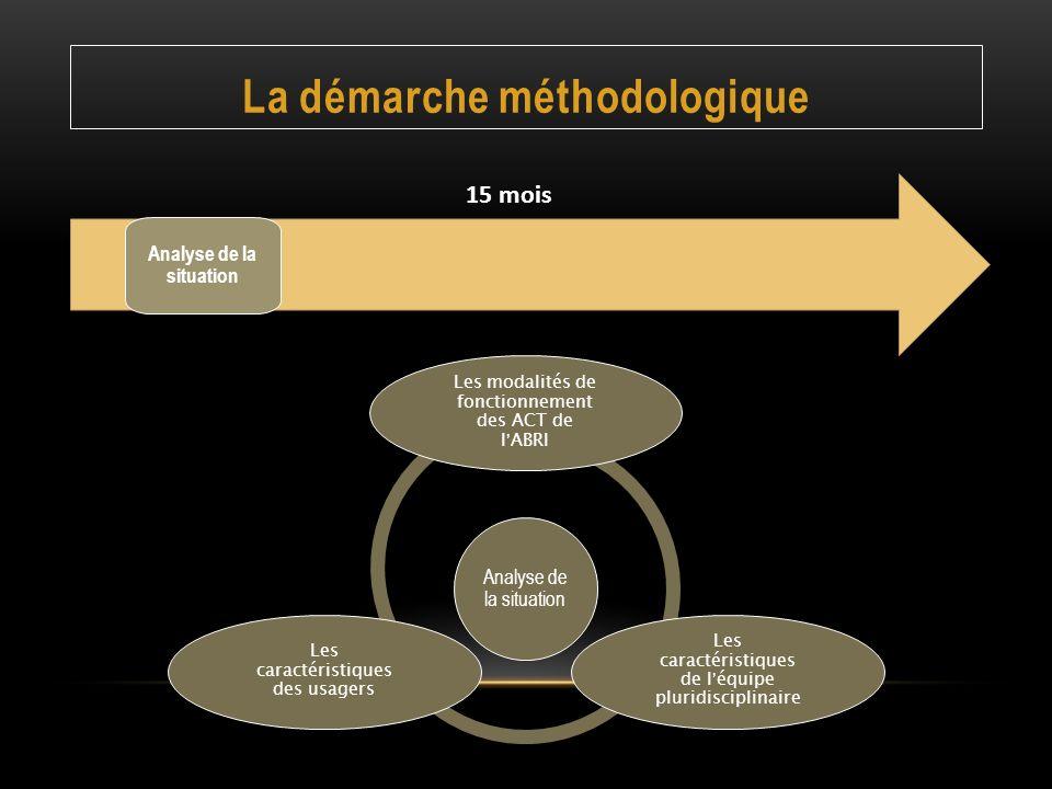 La démarche méthodologique