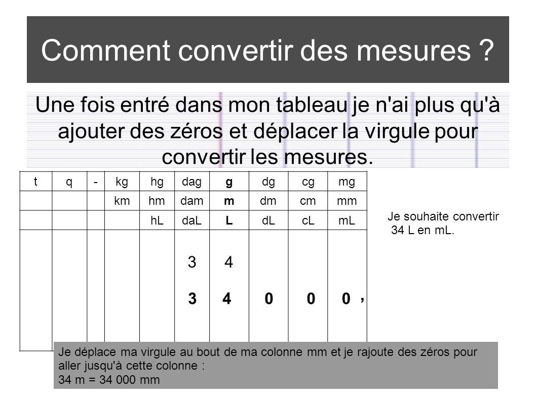 Tableau conversion mg for Tableau de conversion