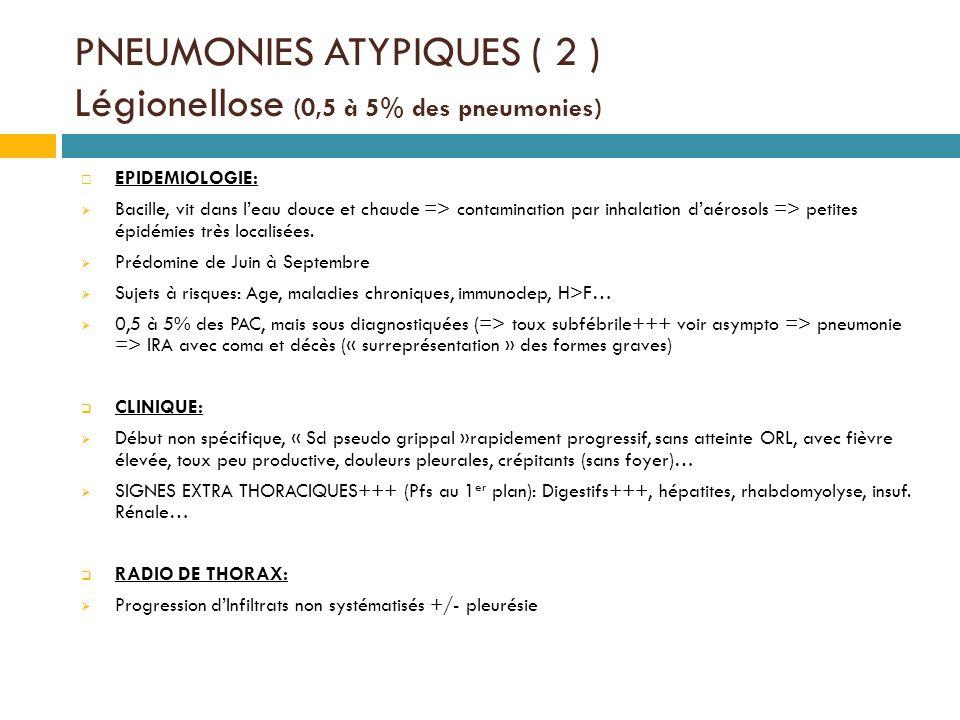 PNEUMONIES ATYPIQUES ( 2 ) Légionellose (0,5 à 5% des pneumonies)
