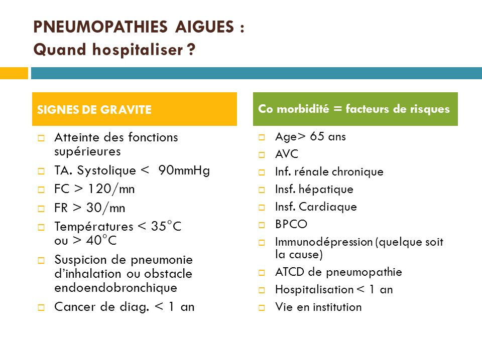 PNEUMOPATHIES AIGUES : Quand hospitaliser