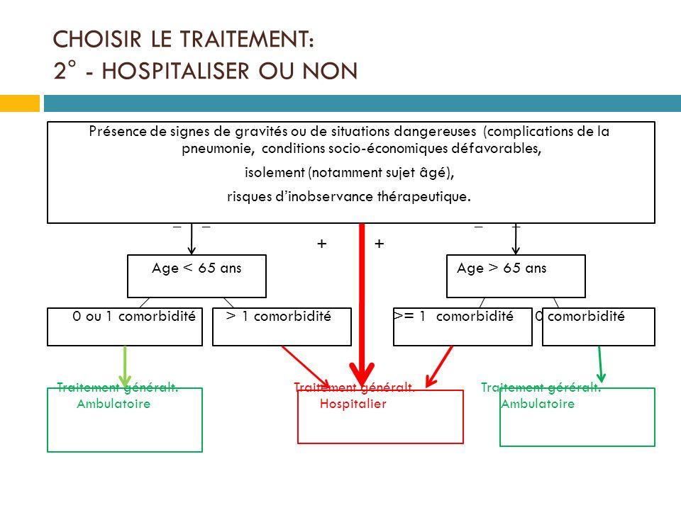 CHOISIR LE TRAITEMENT: 2° - HOSPITALISER OU NON
