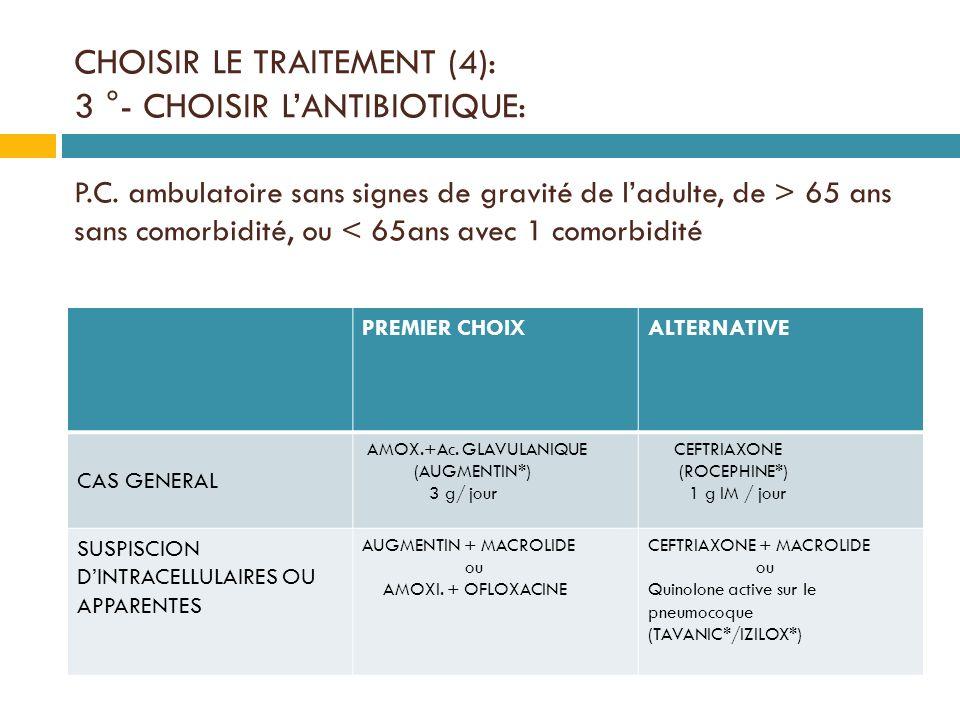 CHOISIR LE TRAITEMENT (4): 3 °- CHOISIR L'ANTIBIOTIQUE: P. C