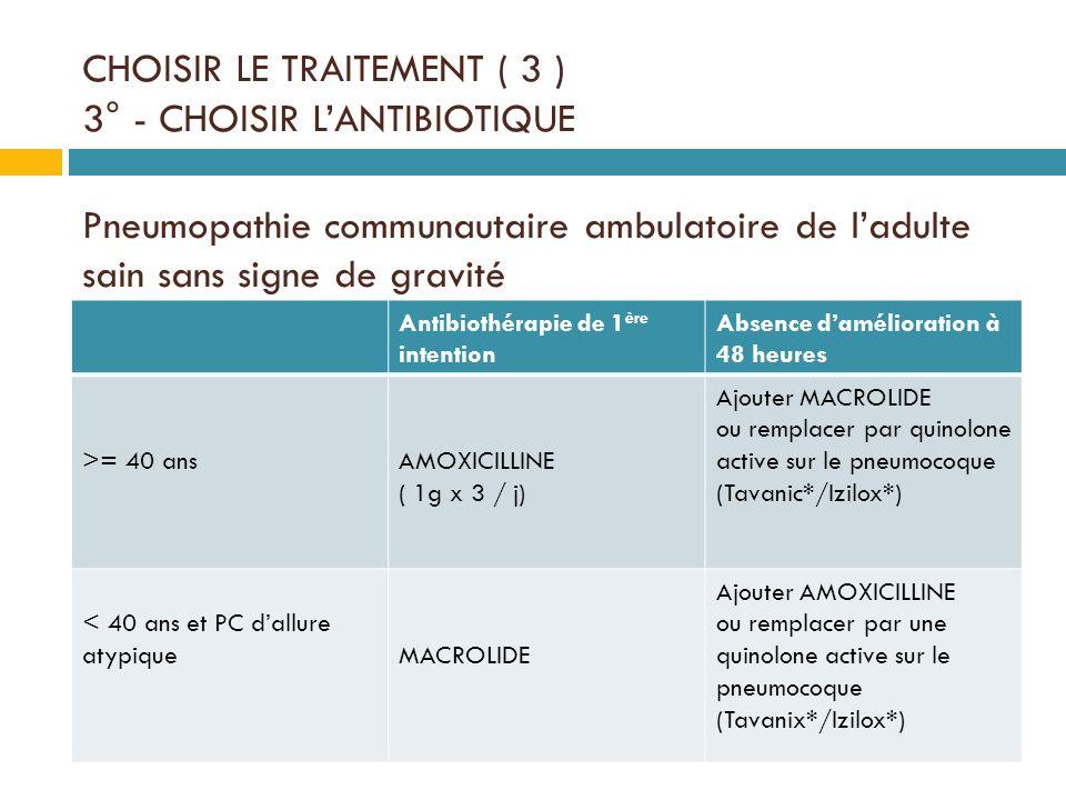 CHOISIR LE TRAITEMENT ( 3 ) 3° - CHOISIR L'ANTIBIOTIQUE Pneumopathie communautaire ambulatoire de l'adulte sain sans signe de gravité