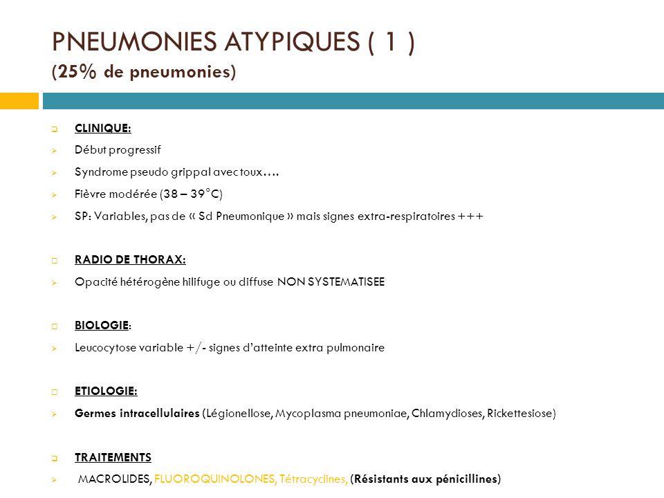 PNEUMONIES ATYPIQUES ( 1 ) (25% de pneumonies)