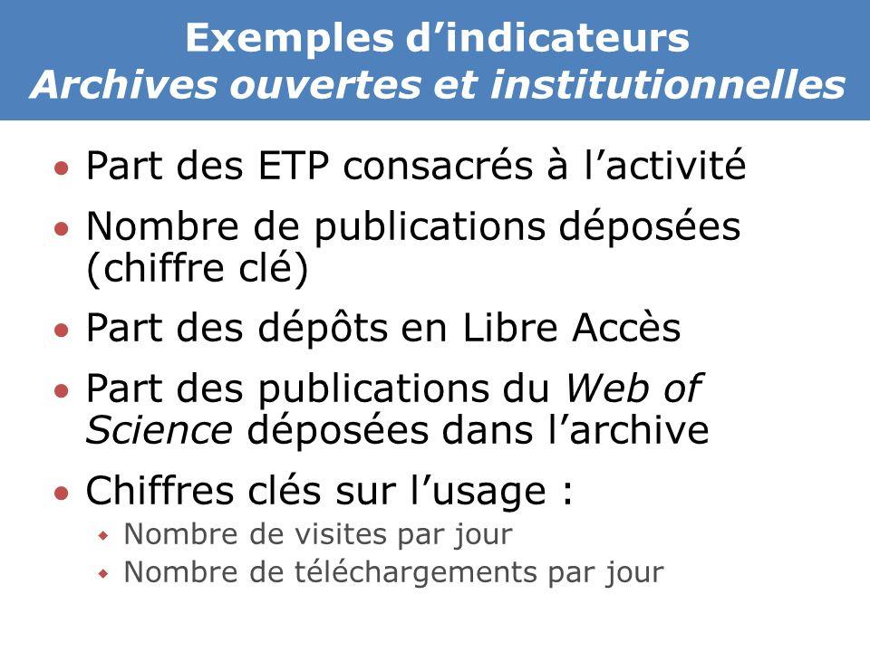 Exemples d'indicateurs Archives ouvertes et institutionnelles
