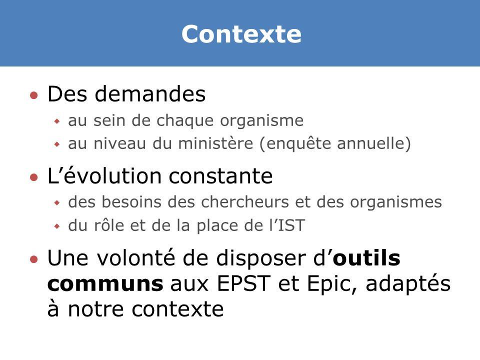 Contexte Des demandes L'évolution constante