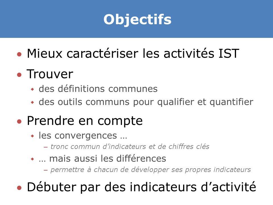 Objectifs Mieux caractériser les activités IST Trouver