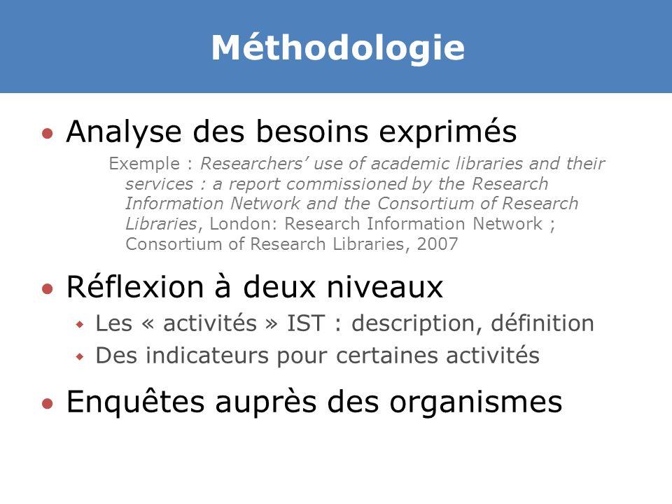 Méthodologie Analyse des besoins exprimés Réflexion à deux niveaux