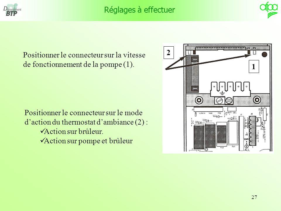 nectra chaffoteaux et maury manual. Black Bedroom Furniture Sets. Home Design Ideas