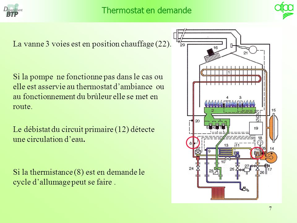 chaffoteaux et maury nectra top thermostat. Black Bedroom Furniture Sets. Home Design Ideas