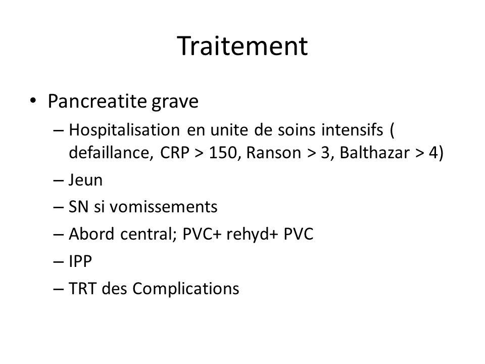 Pancratite - Prvention et traitements mdicaux de la