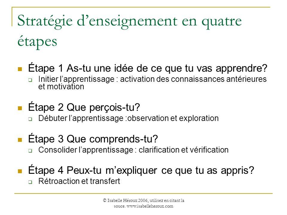 Stratégie d'enseignement en quatre étapes