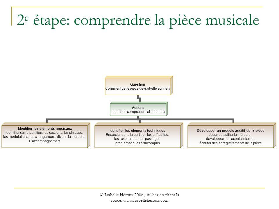 2e étape: comprendre la pièce musicale