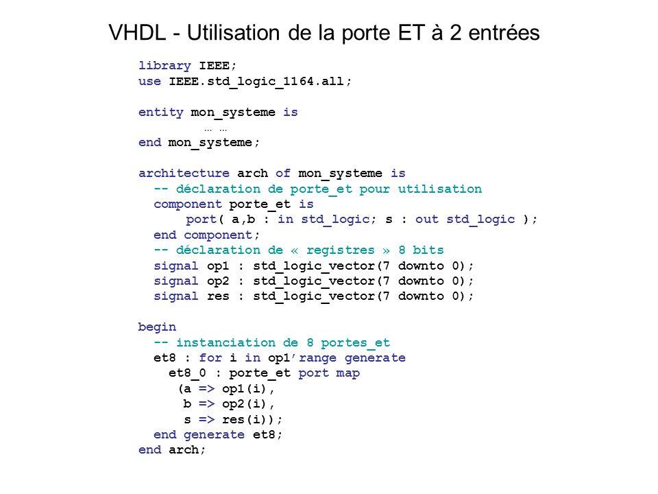 VHDL - Utilisation de la porte ET à 2 entrées