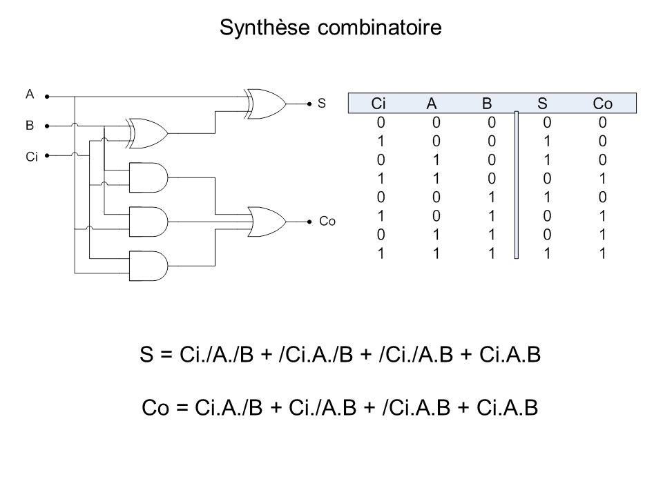 Synthèse combinatoire