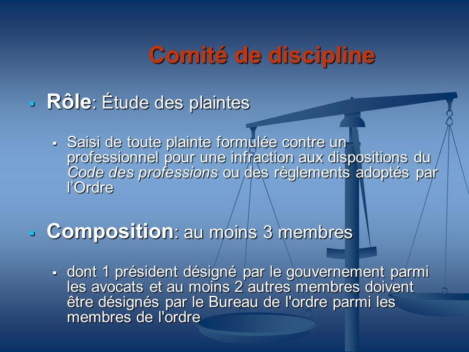 Comité de discipline Rôle: Étude des plaintes