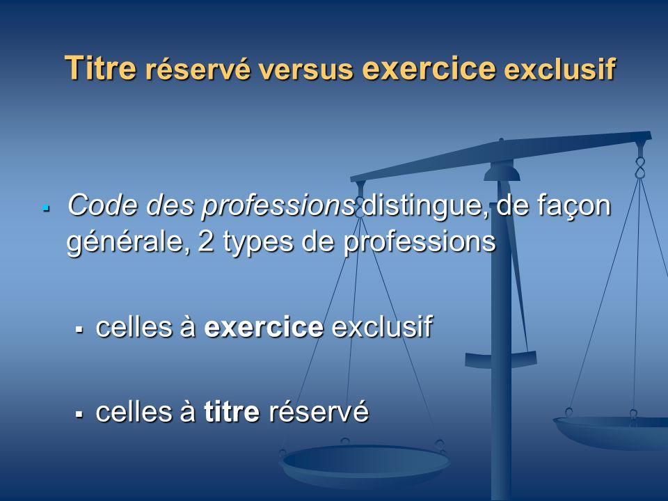 Titre réservé versus exercice exclusif
