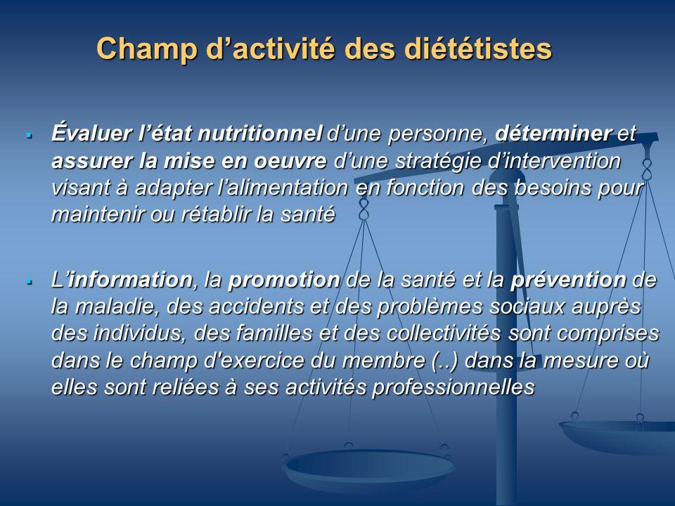 Champ d'activité des diététistes