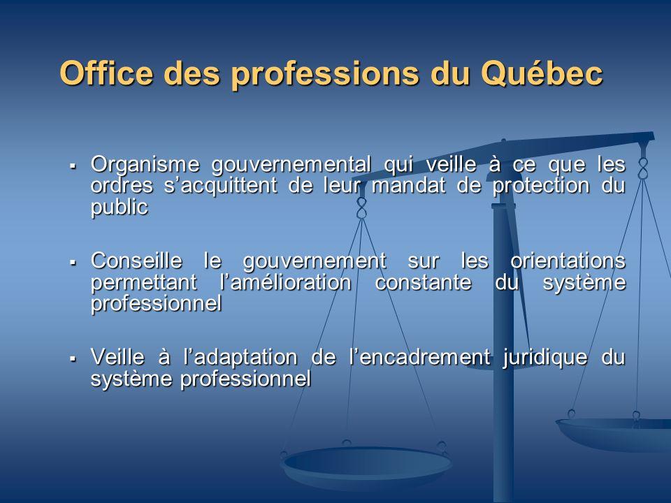 Office des professions du Québec