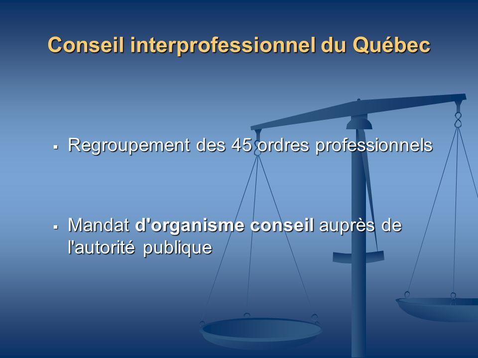 Conseil interprofessionnel du Québec