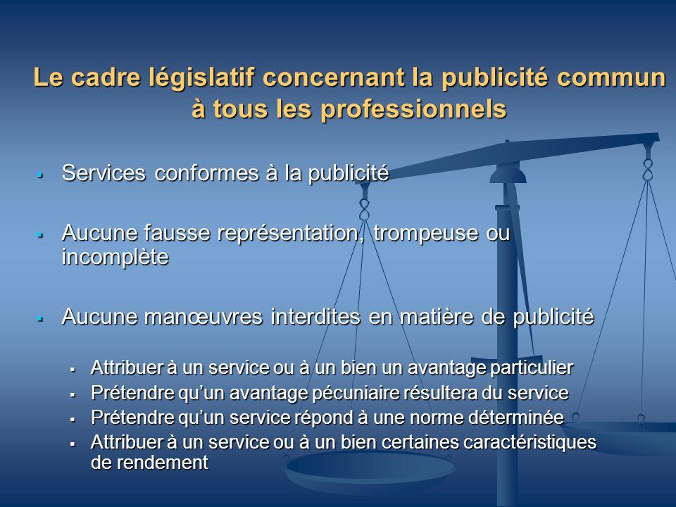 Le cadre législatif concernant la publicité commun à tous les professionnels