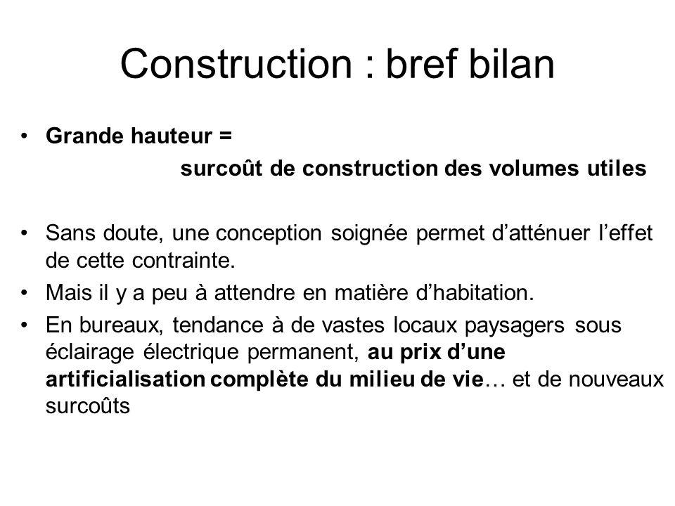 Construction : bref bilan