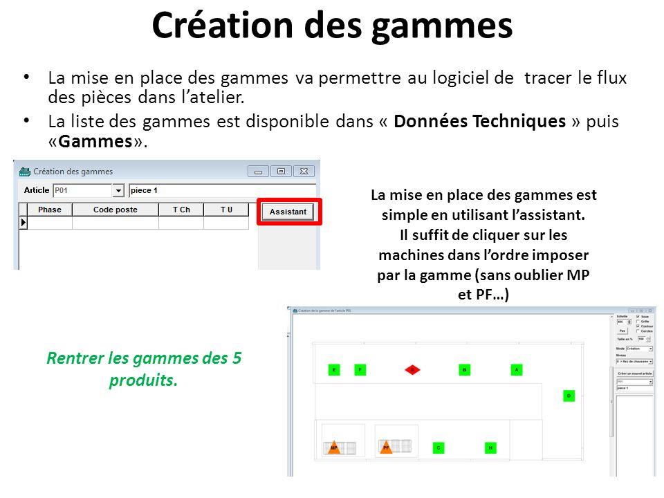 Création des gammes La mise en place des gammes va permettre au logiciel de tracer le flux des pièces dans l'atelier.