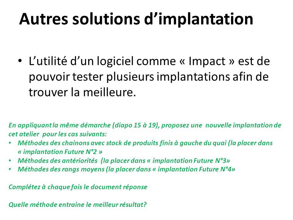 Autres solutions d'implantation