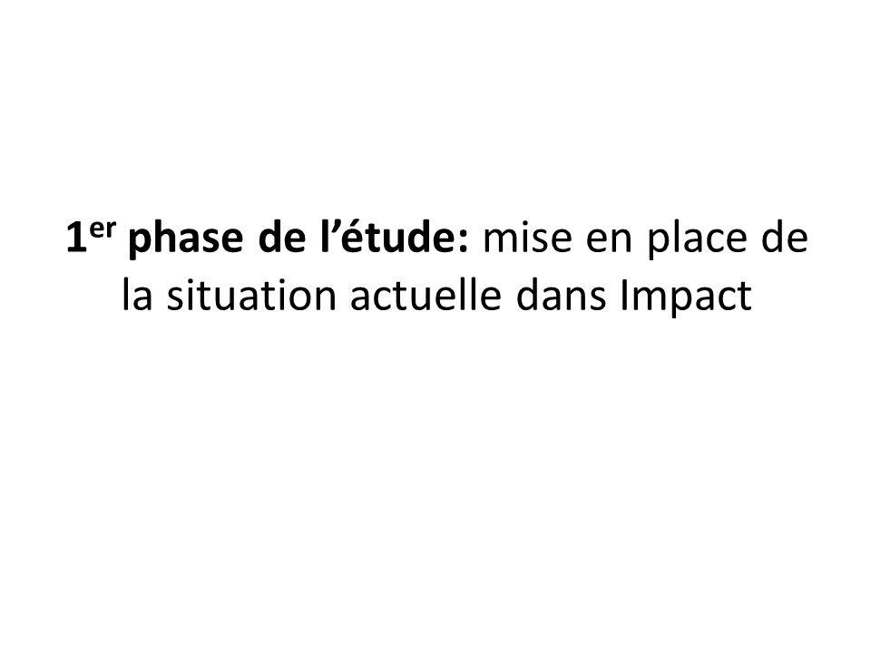 1er phase de l'étude: mise en place de la situation actuelle dans Impact