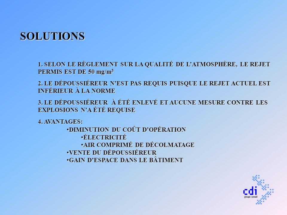 SOLUTIONS1. SELON LE RÈGLEMENT SUR LA QUALITÉ DE L'ATMOSPHÈRE, LE REJET PERMIS EST DE 50 mg/m3.