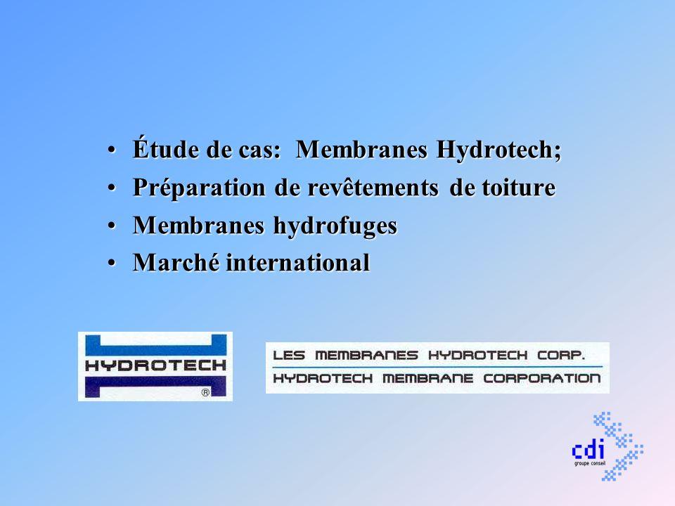 Étude de cas: Membranes Hydrotech;