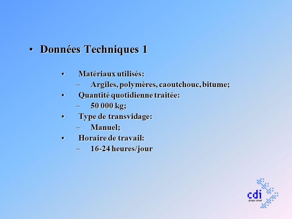 Données Techniques 1 Matériaux utilisés: