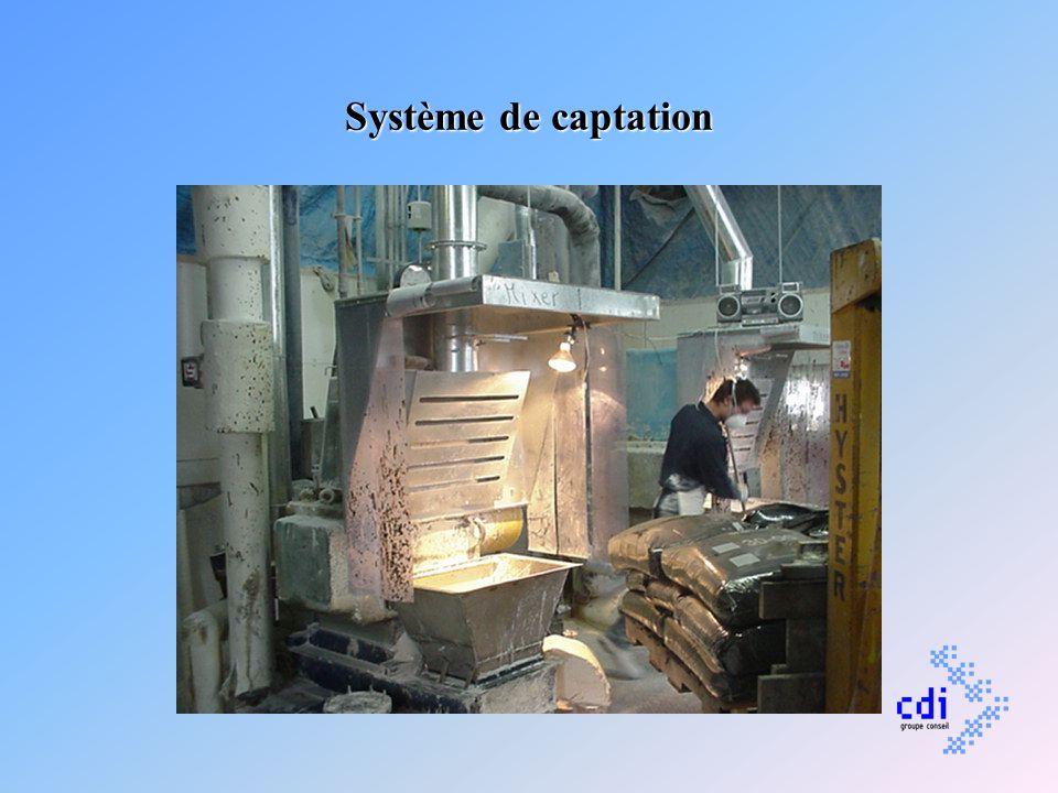 Système de captation