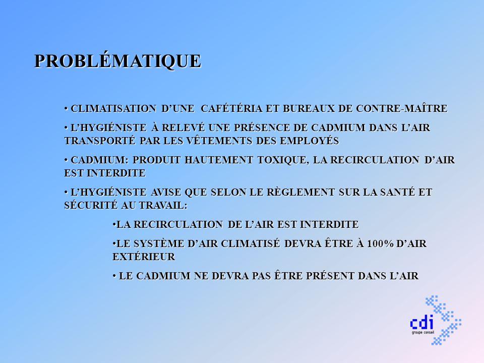 PROBLÉMATIQUE CLIMATISATION D'UNE CAFÉTÉRIA ET BUREAUX DE CONTRE-MAÎTRE.