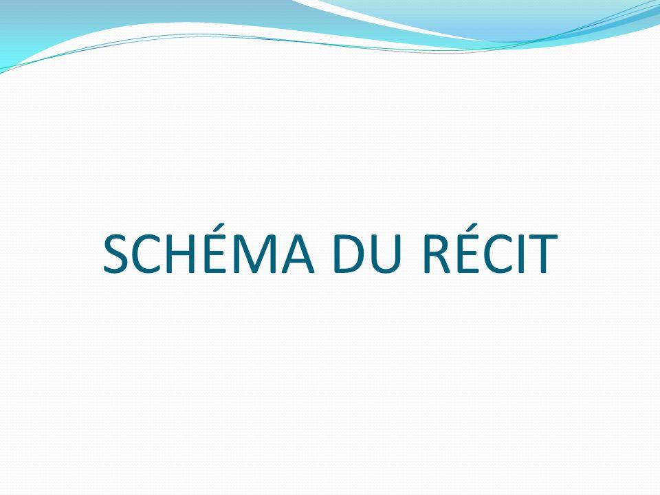 SCHÉMA DU RÉCIT