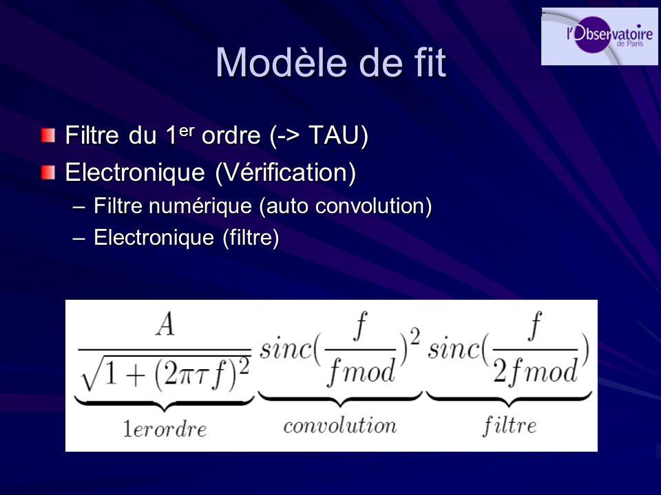 Modèle de fit Filtre du 1er ordre (-> TAU)