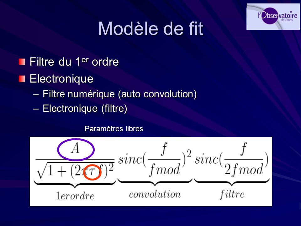 Modèle de fit Filtre du 1er ordre Electronique