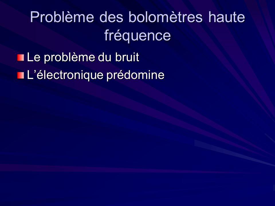 Problème des bolomètres haute fréquence