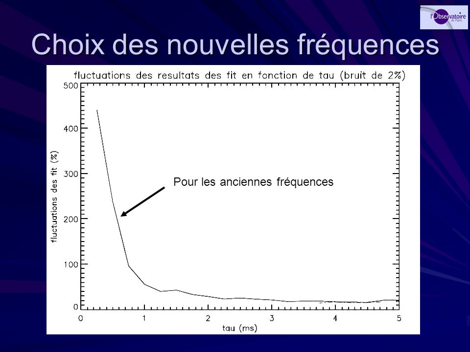 Choix des nouvelles fréquences