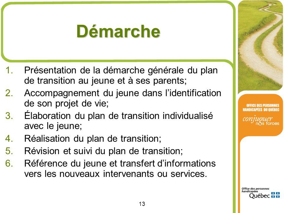 Démarche Présentation de la démarche générale du plan de transition au jeune et à ses parents;