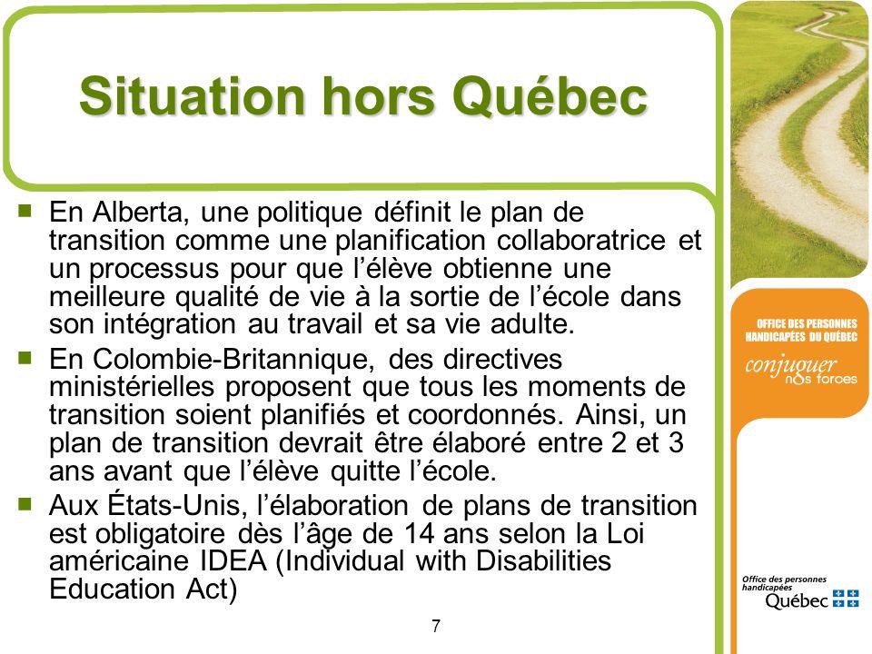 Situation hors Québec