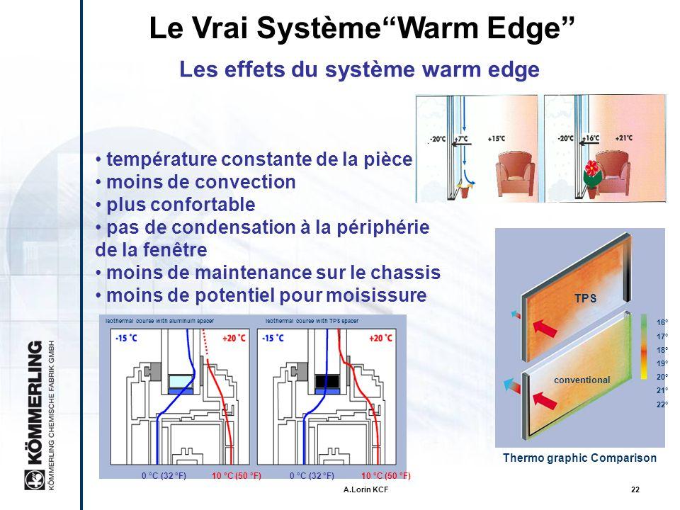 Le Vrai Système Warm Edge Les effets du système warm edge