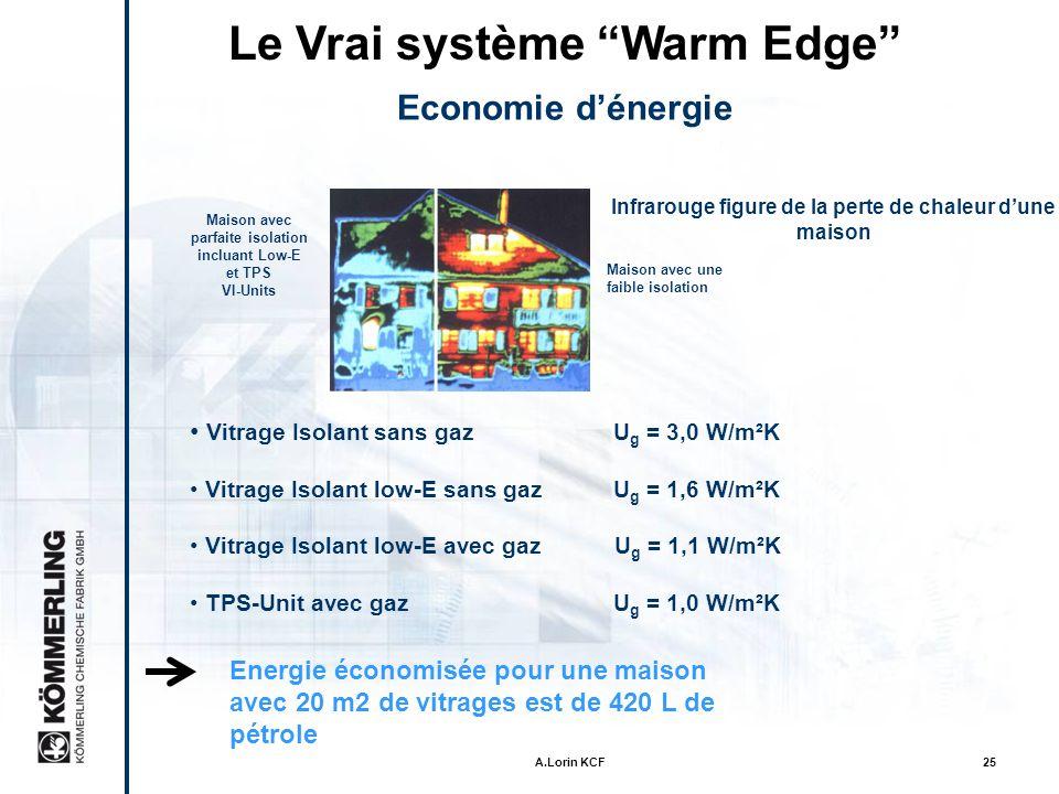Le Vrai système Warm Edge