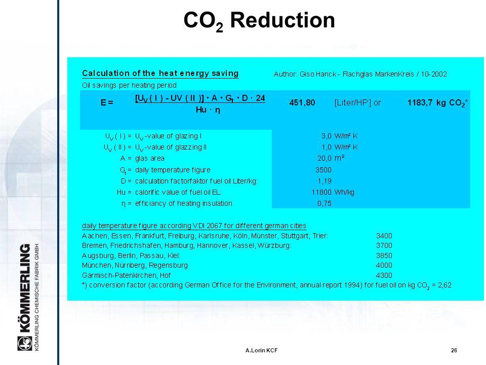 CO2 Reduction A.Lorin KCF