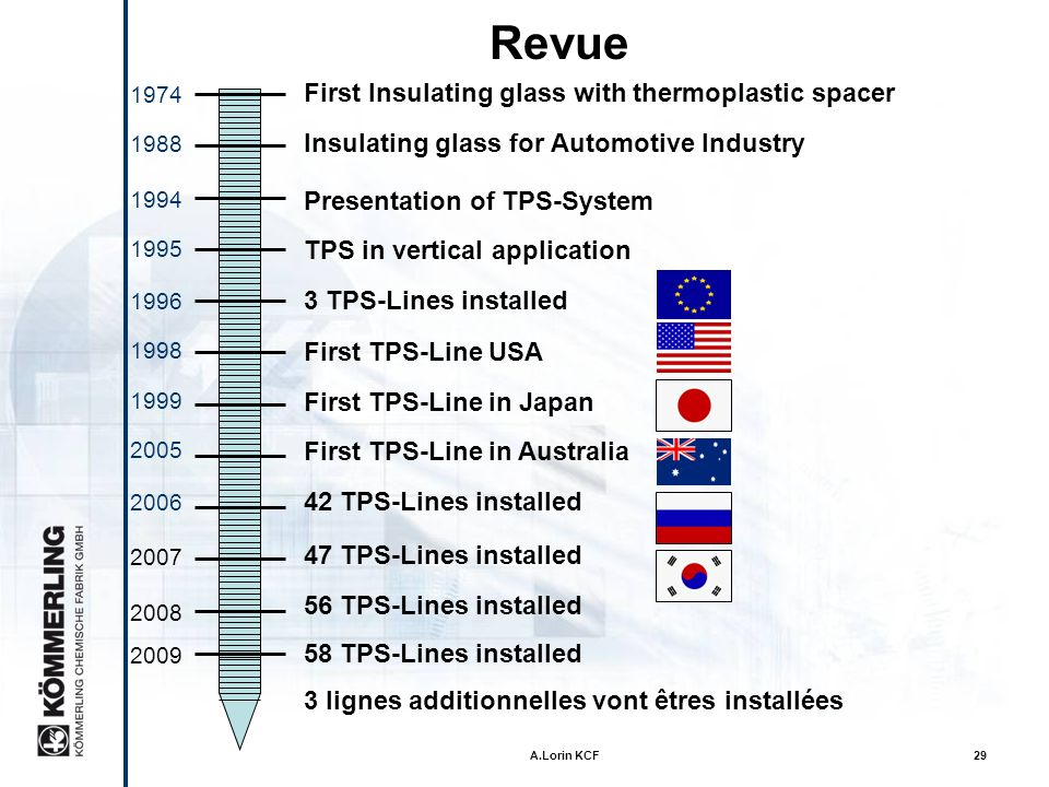 Revue First Insulating glass with thermoplastic spacer